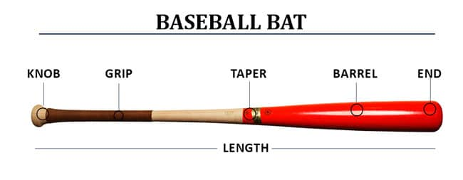 baseball bat length