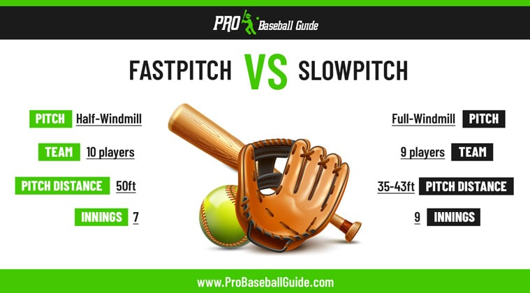 Difference-between-fastpitch-and-Slowpitch-Softball-Inforgraphics