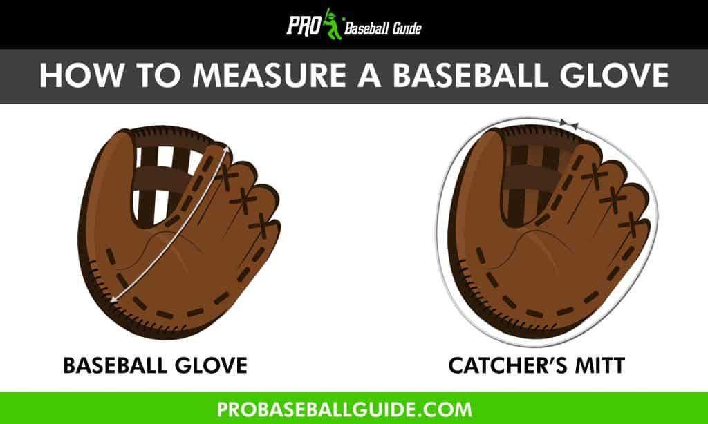 How-To-Measure-a-Baseball-Glove-Catchers-Mitt